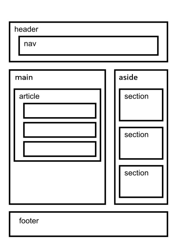 RE: آموزش استفاده از html tag المنتور برای سئو